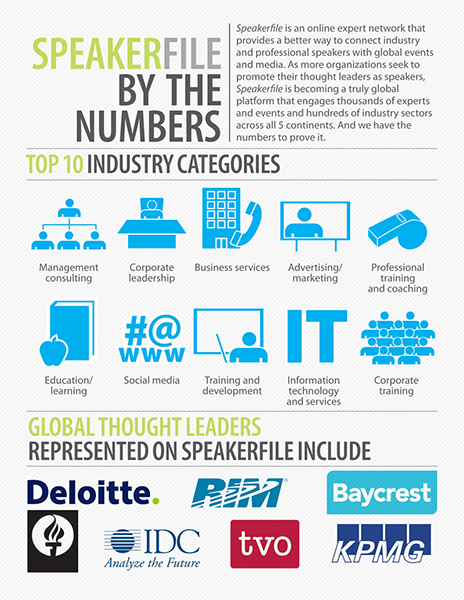 speakerfile_infographic_print-1