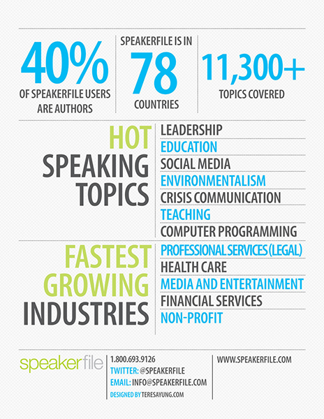 speakerfile_infographic_print-3